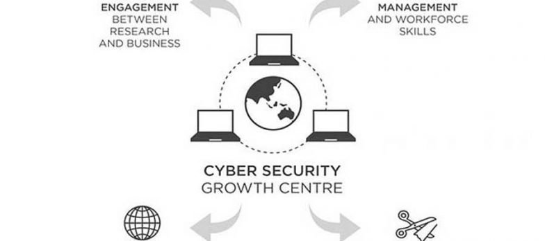 Australia, Nasce Il Cybersecurity Growth Centre
