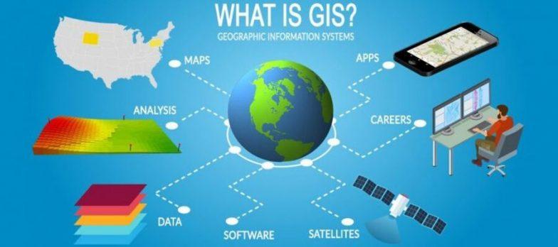 Spazio, Il Mercato Globale Del GIS è In Forte Crescita