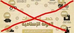 Isis Isil Daesh Stato Islamico IS Propaganda Iraq Siria Reclutamenti Radicalizzazione Finanziamenti Propaganda Internet Mosul Propaganda Daesh Iraq
