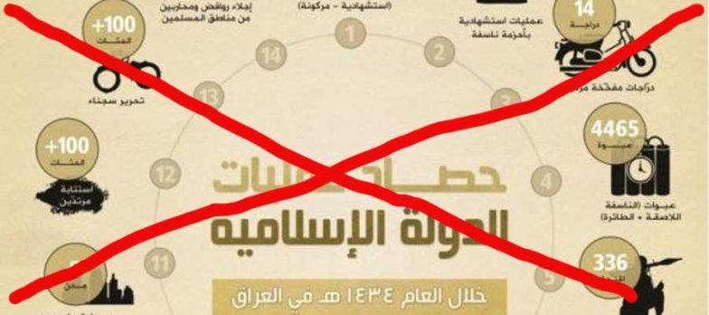 Iraq, Azzerata La Capacità Di Propaganda Isis A Mosul E Non Solo