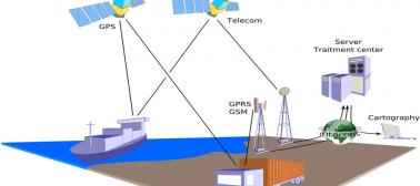 I Dispositivi GPS Potrebbero Presto Essere Blindati Contro Le Cyber Minacce
